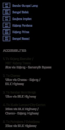 semanja-gardenhomes-map-desc